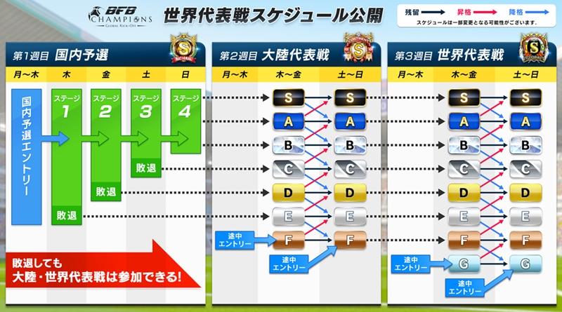 世界代表戦スケジュール表