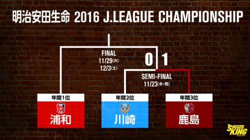 ●CS決勝カードが決定!年間首位・浦和と下剋上の鹿島がJ王者を懸けて激突