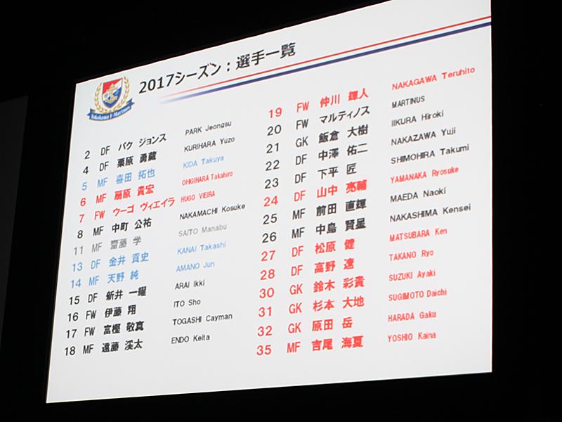 横浜FMが2017シーズンの選手背番号を発表した