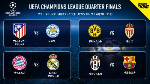 CL準々決勝の組み合わせが決定…前回王者レアルはバイエルン、岡崎のレスターはアトレティコと対戦