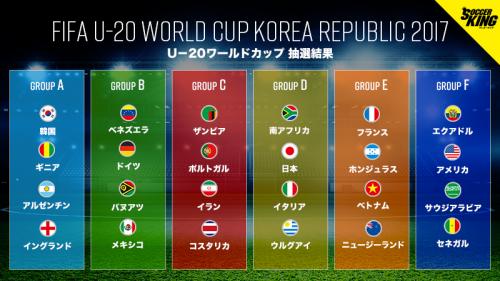 ●U-20W杯の組み合わせが決定! 日本は南アフリカ、イタリア、ウルグアイと同組に