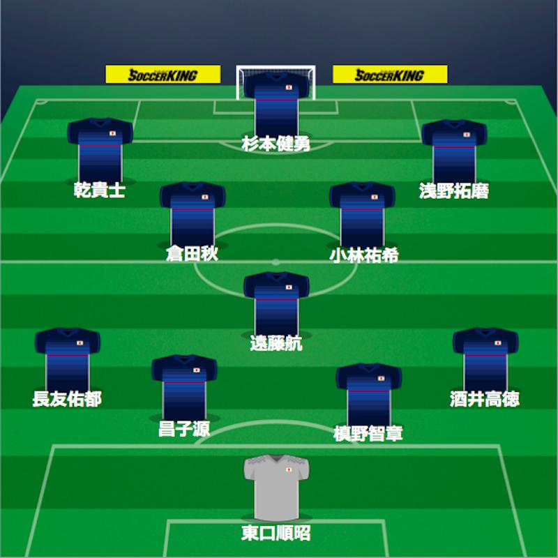fifa18 ワールド カップ 日本 代表