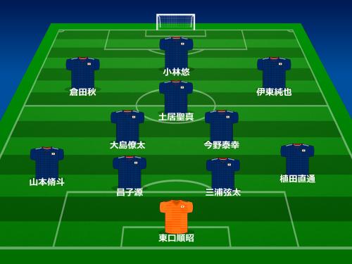 ●日本代表、E-1初戦からスタメンを7名変更…植田や三浦ら4名が代表デビューへ