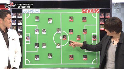 【スカサカ!ライブ】CLを現地取材した岩本輝雄氏が、レアル・マドリードの勝因を紐解く