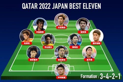カタールW杯に思いを馳せて…サッカーキング編集部が4年後の『日本代表 ベストイレブン』をセレクト!