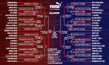 選手権トーナメント表