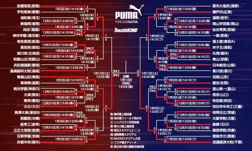 青森山田がPK戦を制す…流通経済大柏は2年連続の決勝へ/選手権準決勝