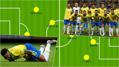 母国開催を前にエースがまさかの離脱…南米王者へ、ブラジル代表を紐解く3つのポイントとは?