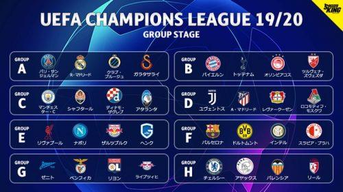 【日程一覧】2019-20 UEFAチャンピオンズリーグ