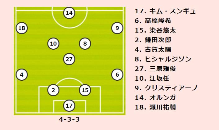 サガン 対 札幌